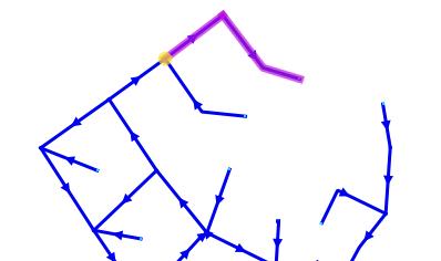 Побудова маршрута за напрямку течії