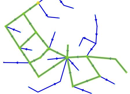 Побудова маршрута проти напрямку течії